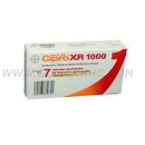 active substance Ciprofloxacin